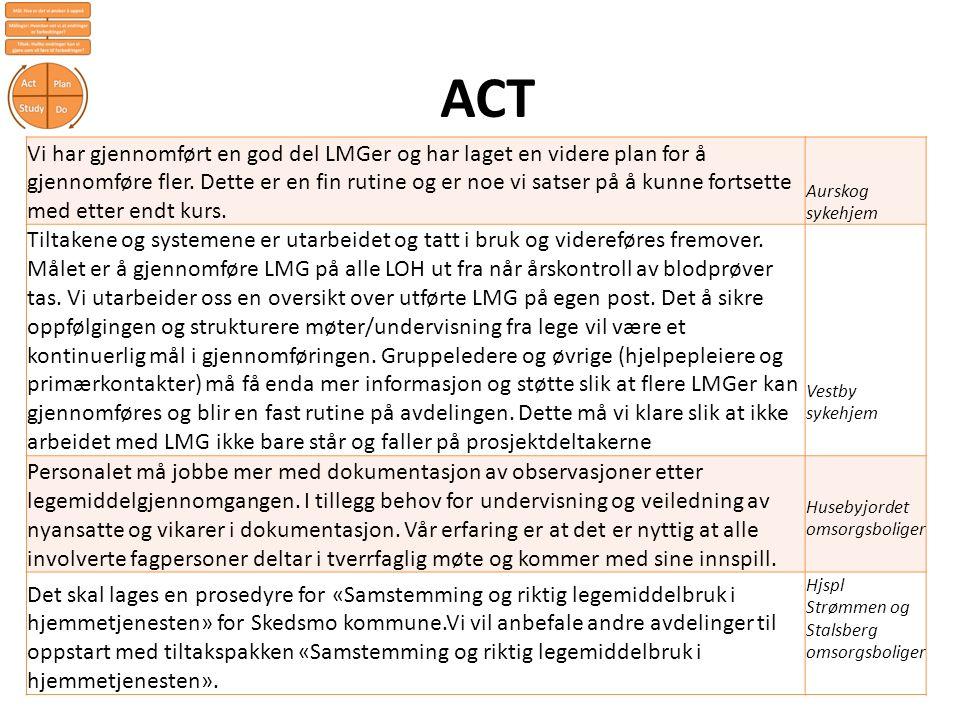 ACT Vi har gjennomført en god del LMGer og har laget en videre plan for å gjennomføre fler.