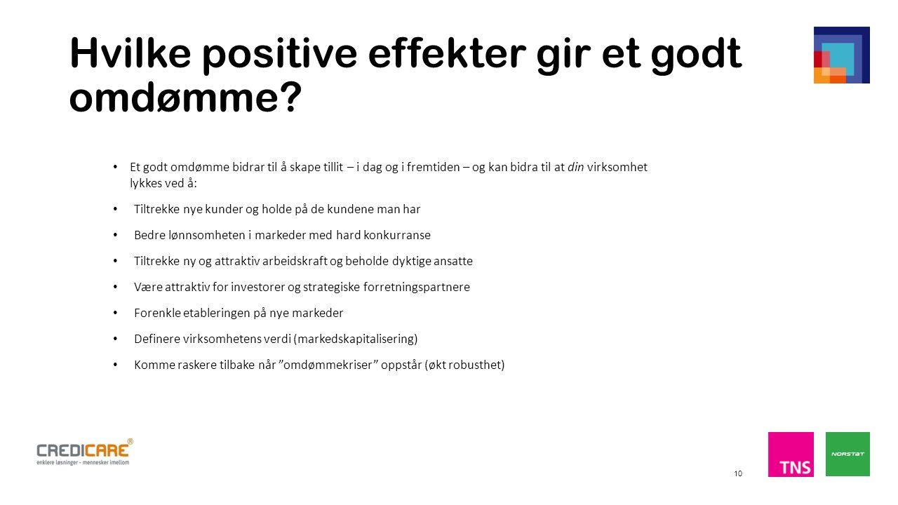 Hvilke positive effekter gir et godt omdømme.