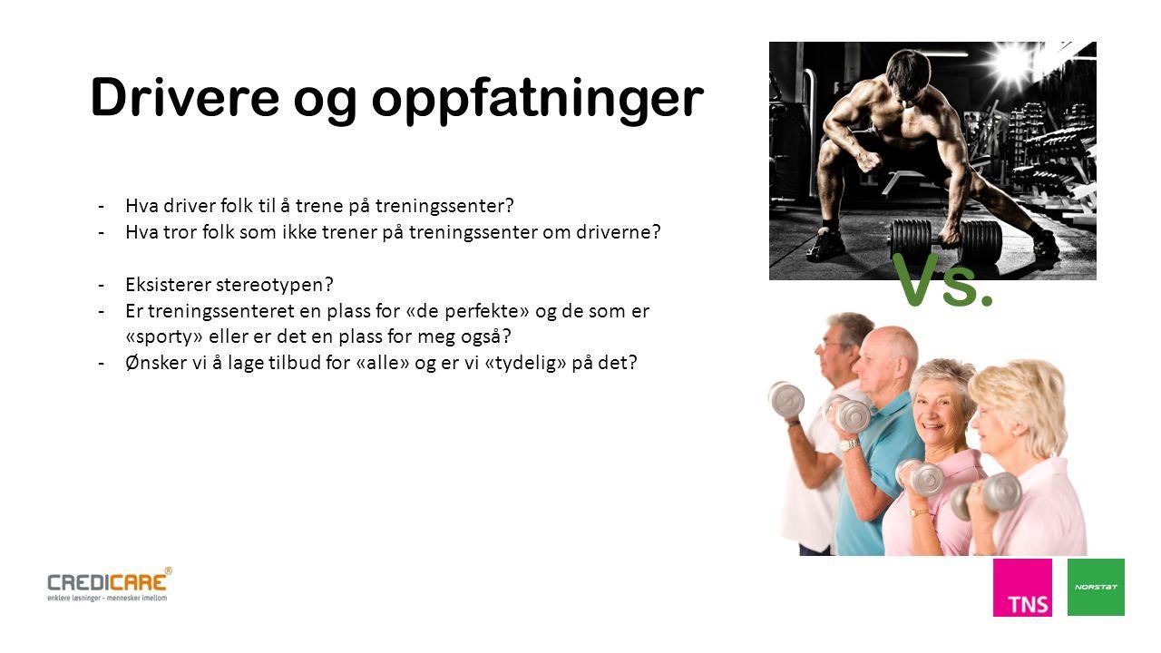 Drivere og oppfatninger Vs. -Hva driver folk til å trene på treningssenter.