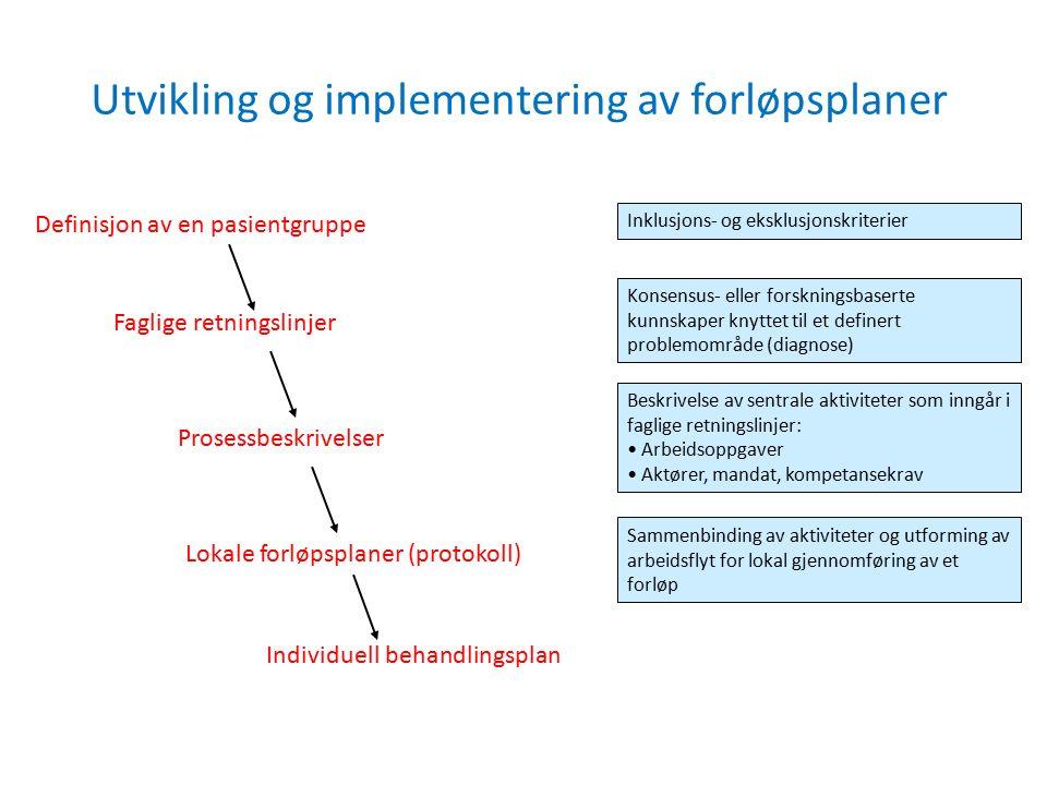 Utvikling og implementering av forløpsplaner Faglige retningslinjer Lokale forløpsplaner (protokoll) Prosessbeskrivelser Konsensus- eller forskningsbaserte kunnskaper knyttet til et definert problemområde (diagnose) Sammenbinding av aktiviteter og utforming av arbeidsflyt for lokal gjennomføring av et forløp Beskrivelse av sentrale aktiviteter som inngår i faglige retningslinjer: Arbeidsoppgaver Aktører, mandat, kompetansekrav Definisjon av en pasientgruppe Inklusjons- og eksklusjonskriterier Individuell behandlingsplan