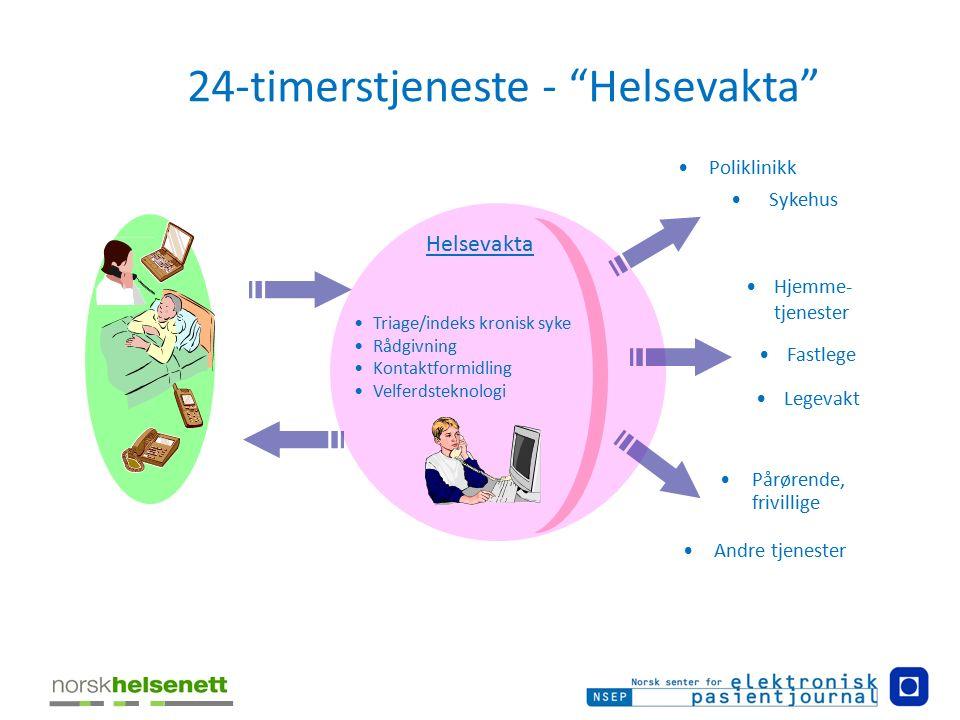 """24-timerstjeneste - """"Helsevakta"""" Andre tjenester Fastlege Poliklinikk Hjemme- tjenester Sykehus Pårørende, frivillige Helsevakta Triage/indeks kronisk"""