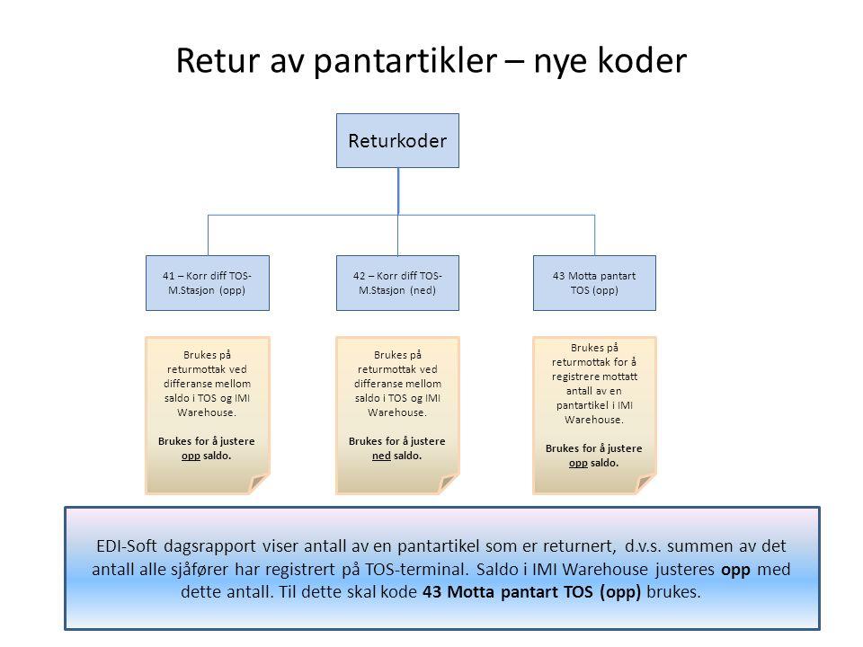 Retur av pantartikler – nye koder Returkoder 42 – Korr diff TOS- M.Stasjon (ned) 41 – Korr diff TOS- M.Stasjon (opp) 43 Motta pantart TOS (opp) Brukes