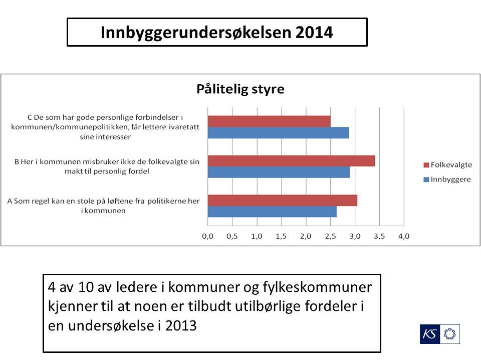 Innbyggerundersøkelsen 2014 4 av 10 av ledere i kommuner og fylkeskommuner kjenner til at noen er tilbudt utilbørlige fordeler i en undersøkelse i 2013