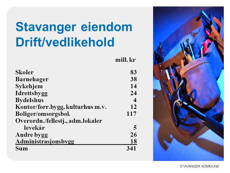 STAVANGER KOMMUNE Stavanger eiendom Drift/vedlikehold mill. kr Skoler83 Barnehager38 Sykehjem 14 Idrettsbygg24 Bydelshus 4 Kontor/forr.bygg, kulturhus