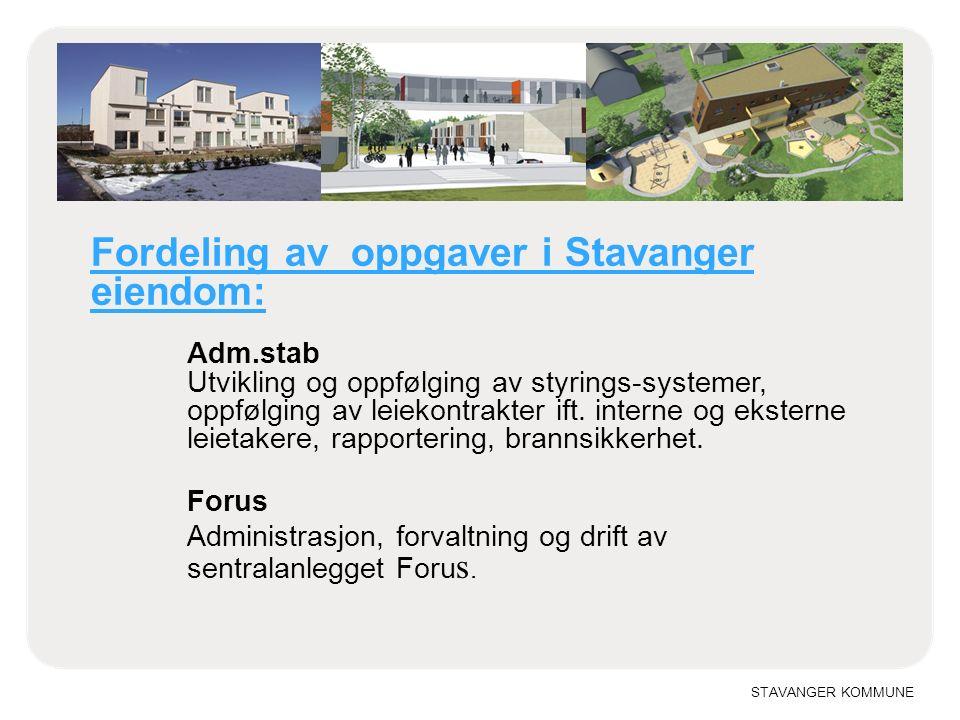 Fordeling av oppgaver i Stavanger eiendom: Adm.stab Utvikling og oppfølging av styrings-systemer, oppfølging av leiekontrakter ift. interne og ekstern