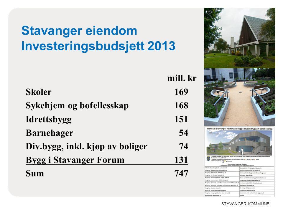 STAVANGER KOMMUNE Stavanger eiendom Investeringsbudsjett 2013 mill. kr Skoler 169 Sykehjem og bofellesskap 168 Idrettsbygg 151 Barnehager 54 Div.bygg,