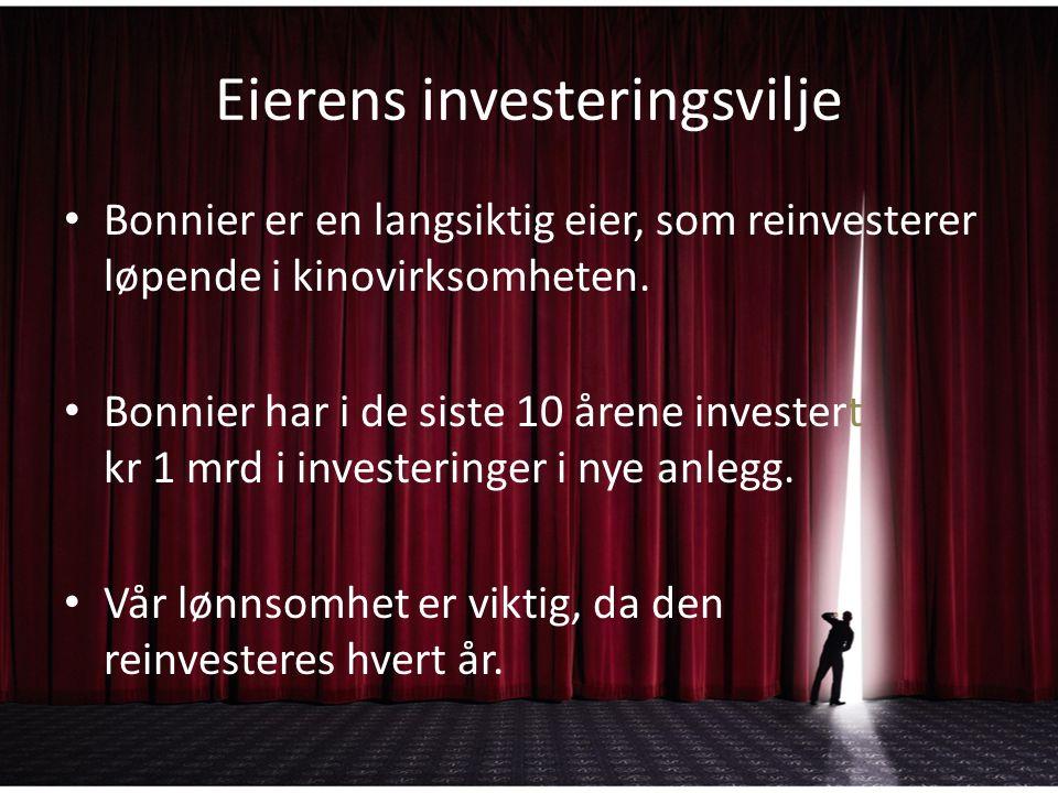 Eierens investeringsvilje Bonnier er en langsiktig eier, som reinvesterer løpende i kinovirksomheten. Bonnier har i de siste 10 årene investert kr 1 m