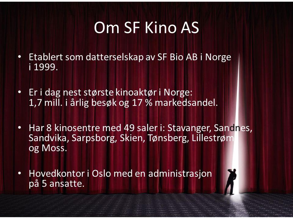 Om SF Kino AS Etablert som datterselskap av SF Bio AB i Norge i 1999. Er i dag nest største kinoaktør i Norge: 1,7 mill. i årlig besøk og 17 % markeds