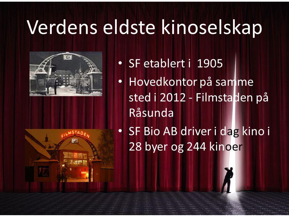 Verdens eldste kinoselskap SF etablert i 1905 Hovedkontor på samme sted i 2012 - Filmstaden på Råsunda SF Bio AB driver i dag kino i 28 byer og 244 kinoer