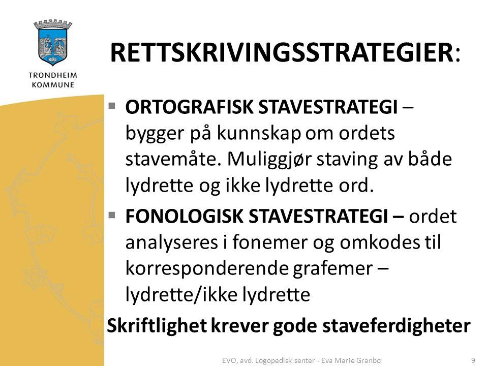 RETTSKRIVINGSSTRATEGIER:  ORTOGRAFISK STAVESTRATEGI – bygger på kunnskap om ordets stavemåte.