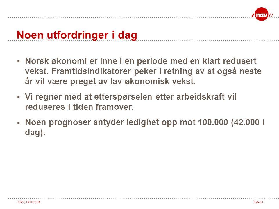 NAV, 19.09.2016Side 11 Noen utfordringer i dag  Norsk økonomi er inne i en periode med en klart redusert vekst. Framtidsindikatorer peker i retning a
