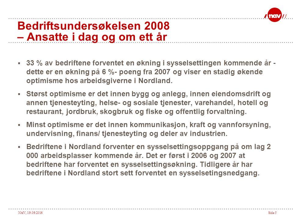 NAV, 19.09.2016Side 5 Bedriftsundersøkelsen 2008 – Ansatte i dag og om ett år  33 % av bedriftene forventet en økning i sysselsettingen kommende år - dette er en økning på 6 %- poeng fra 2007 og viser en stadig økende optimisme hos arbeidsgiverne i Nordland.
