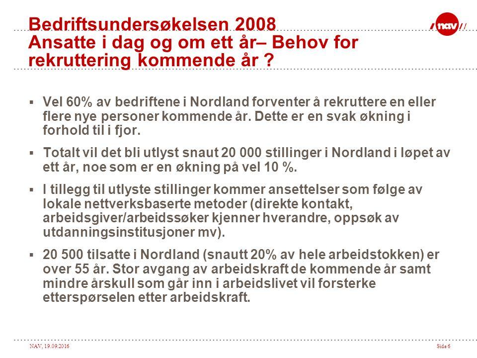 NAV, 19.09.2016Side 6 Bedriftsundersøkelsen 2008 Ansatte i dag og om ett år– Behov for rekruttering kommende år .