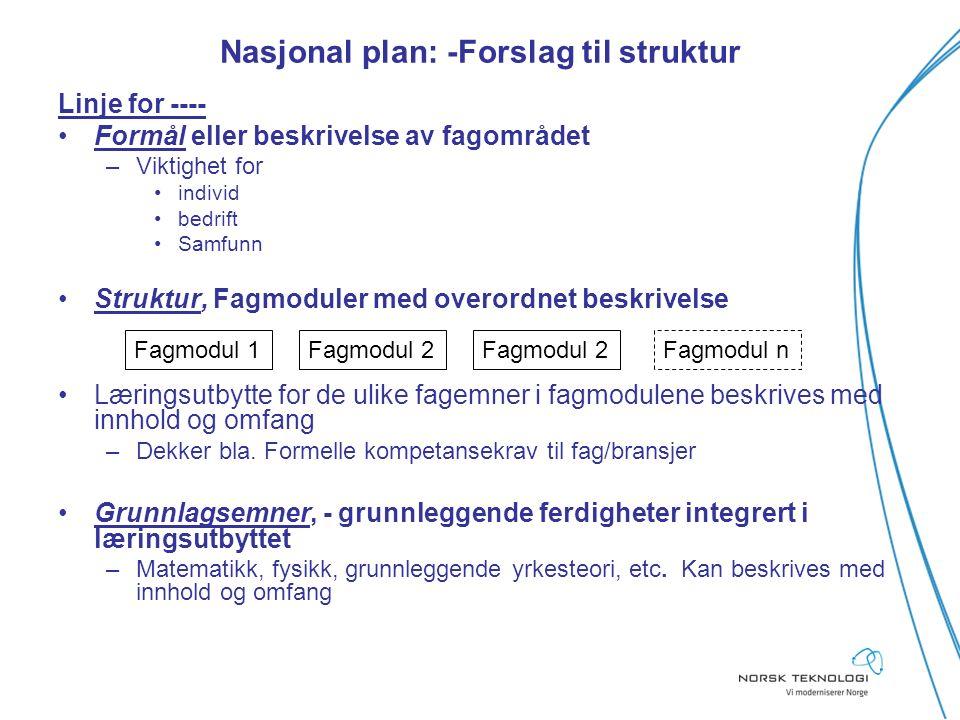 Nasjonal plan: -Forslag til struktur Linje for ---- Formål eller beskrivelse av fagområdet –Viktighet for individ bedrift Samfunn Struktur, Fagmoduler