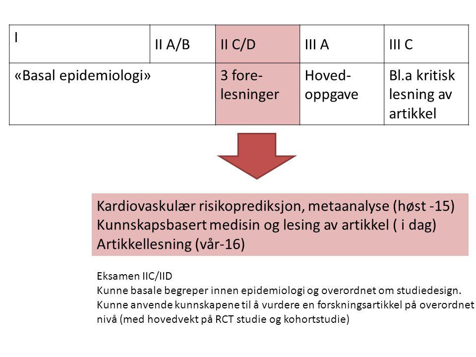 I II A/BII C/DIII AIII C «Basal epidemiologi»3 fore- lesninger Hoved- oppgave Bl.a kritisk lesning av artikkel Kardiovaskulær risikoprediksjon, metaanalyse (høst -15) Kunnskapsbasert medisin og lesing av artikkel ( i dag) Artikkellesning (vår-16) Eksamen IIC/IID Kunne basale begreper innen epidemiologi og overordnet om studiedesign.