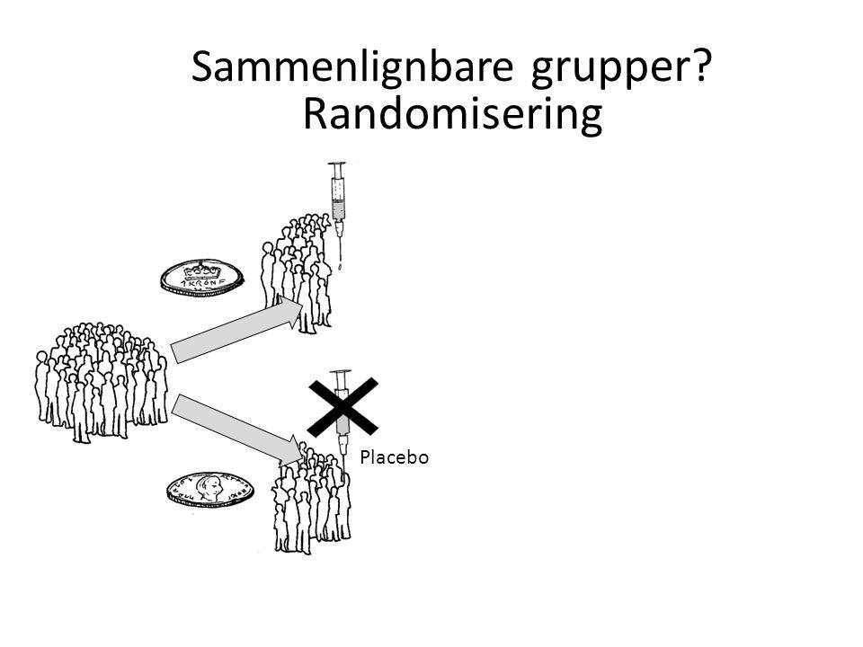 Placebo Sammenlignbare grupper Randomisering