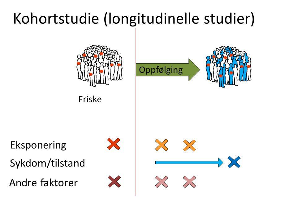 Andre faktorer Friske Oppfølging Eksponering Sykdom/tilstand Kohortstudie (longitudinelle studier)