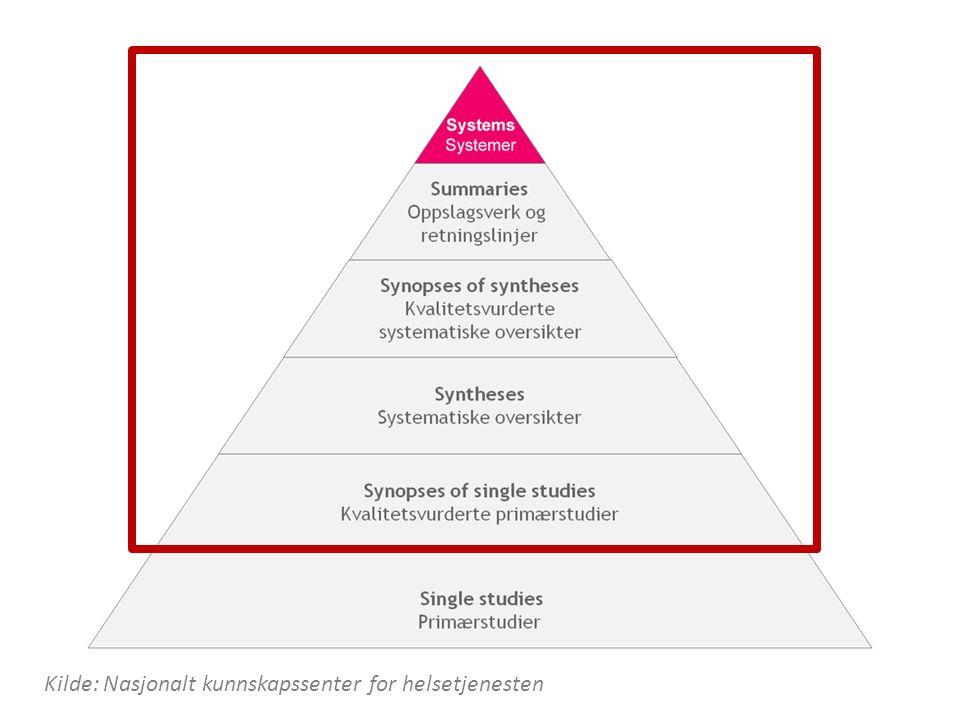 Placebo Sammenlignbare grupper? Randomisering