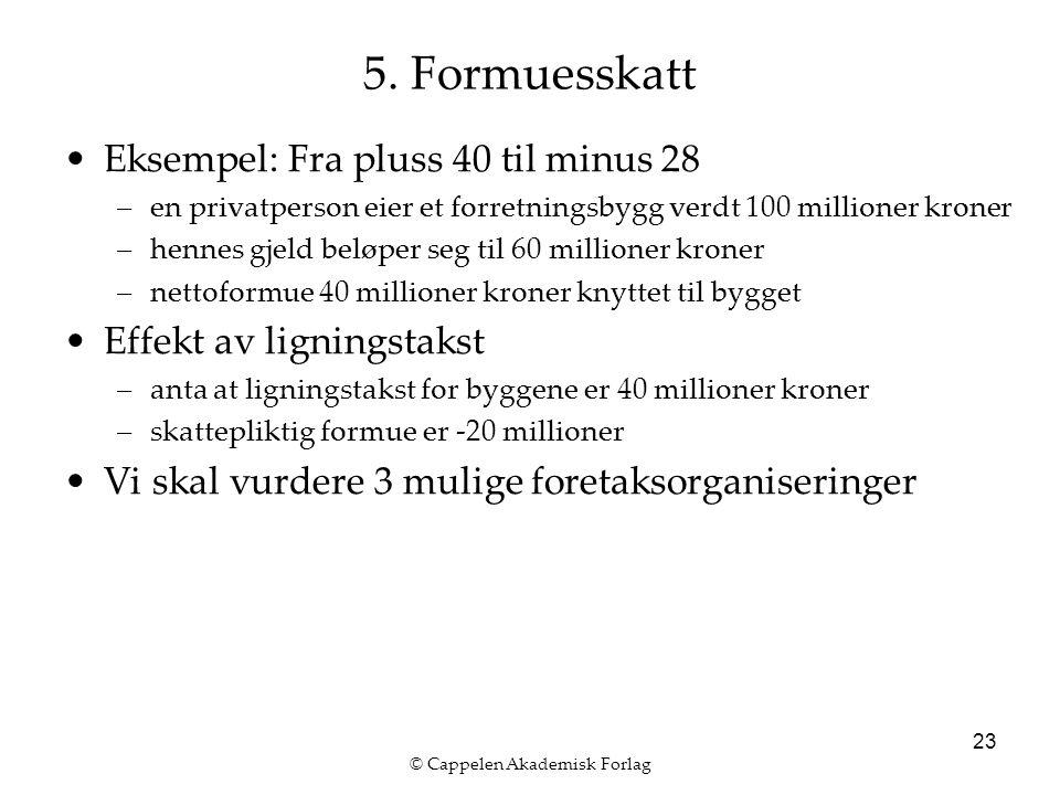 © Cappelen Akademisk Forlag 23 5.