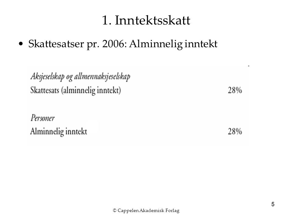 © Cappelen Akademisk Forlag 5 1. Inntektsskatt Skattesatser pr. 2006: Alminnelig inntekt