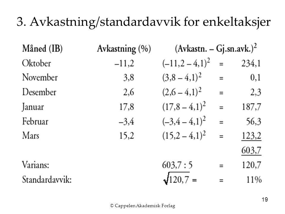 © Cappelen Akademisk Forlag 19 3. Avkastning/standardavvik for enkeltaksjer