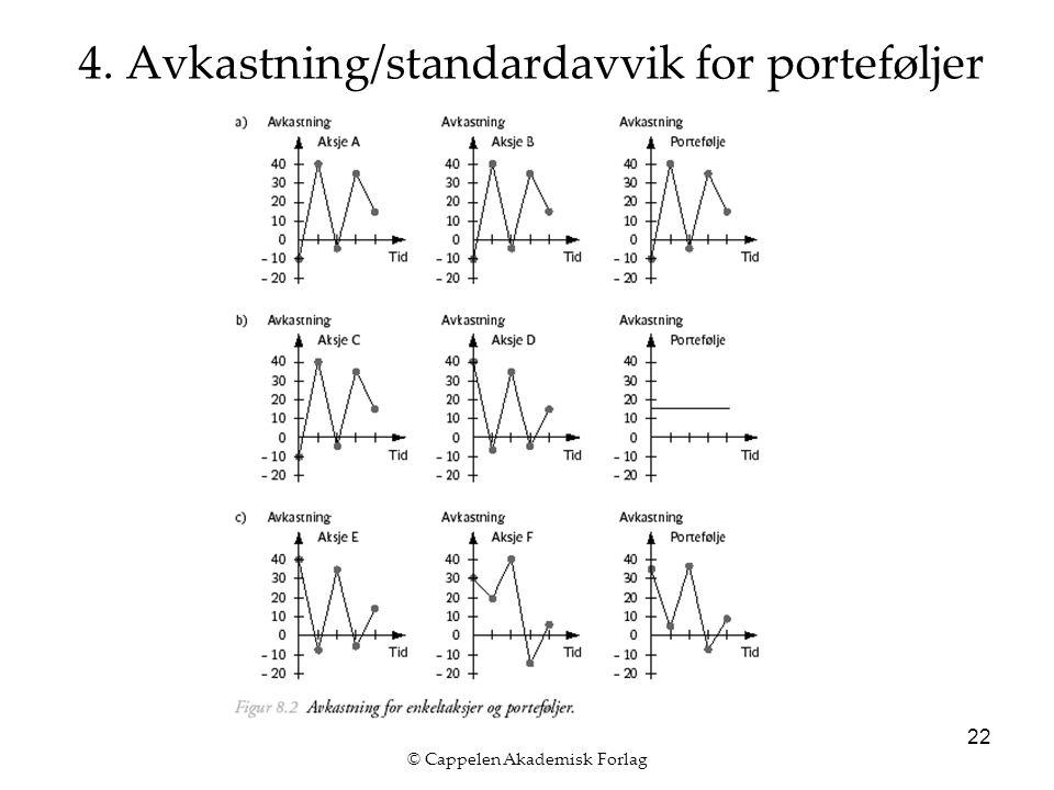 © Cappelen Akademisk Forlag 22 4. Avkastning/standardavvik for porteføljer