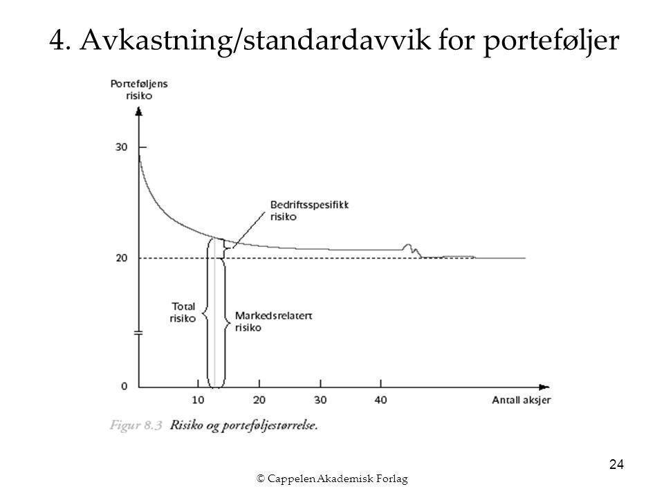 © Cappelen Akademisk Forlag 24 4. Avkastning/standardavvik for porteføljer