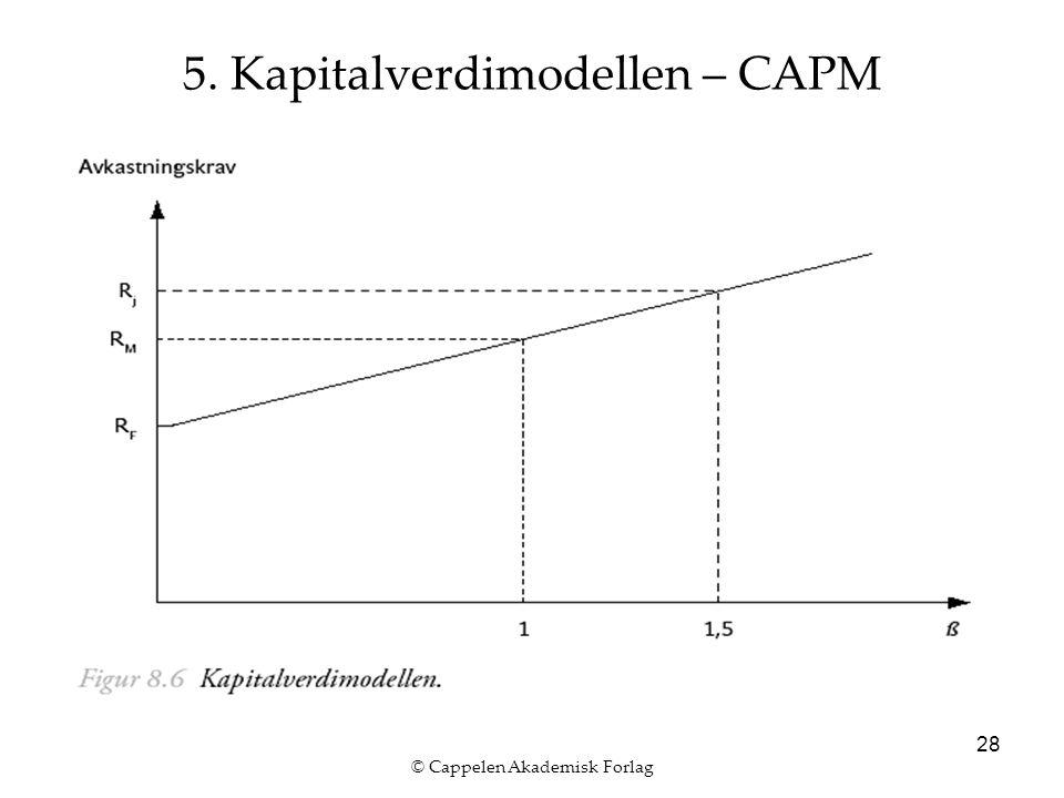 © Cappelen Akademisk Forlag 28 5. Kapitalverdimodellen – CAPM