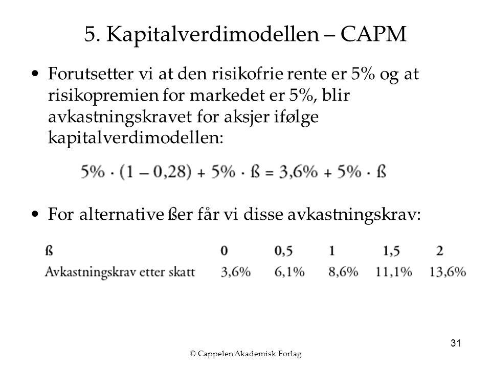 © Cappelen Akademisk Forlag 31 5. Kapitalverdimodellen – CAPM Forutsetter vi at den risikofrie rente er 5% og at risikopremien for markedet er 5%, bli