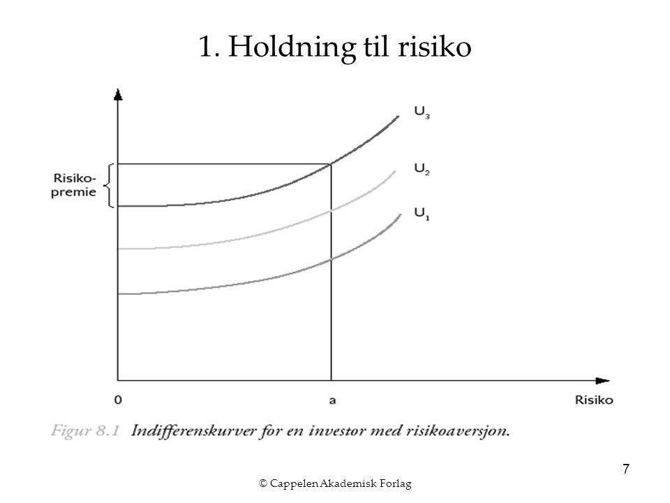 © Cappelen Akademisk Forlag 7 1. Holdning til risiko