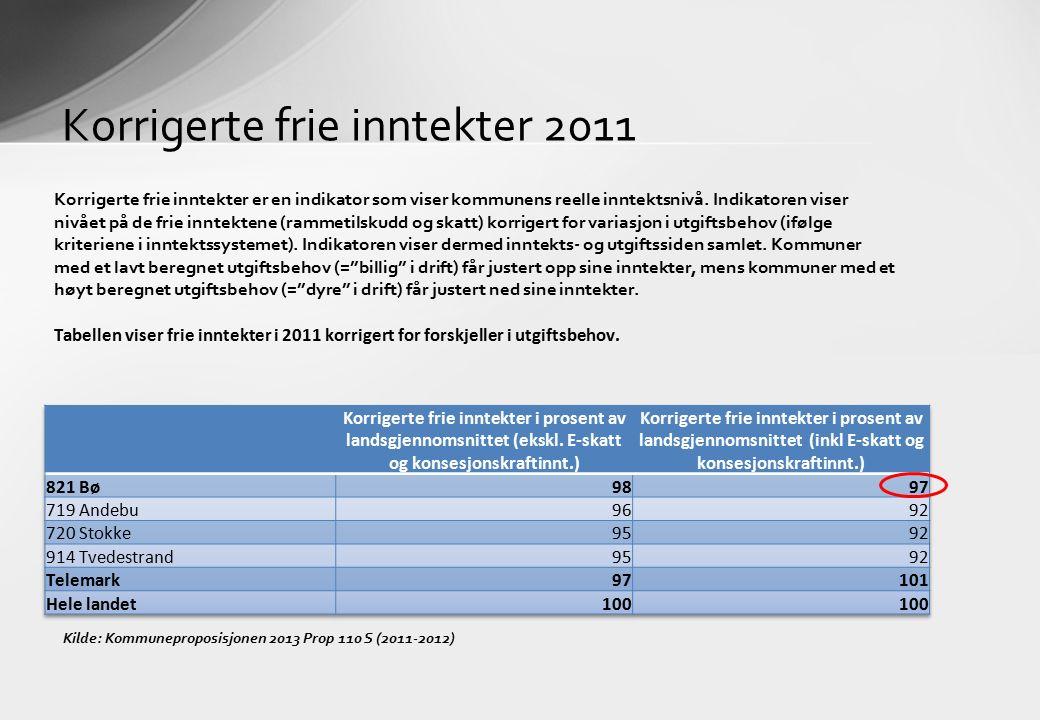 Korrigerte frie inntekter 2011 Korrigerte frie inntekter er en indikator som viser kommunens reelle inntektsnivå. Indikatoren viser nivået på de frie