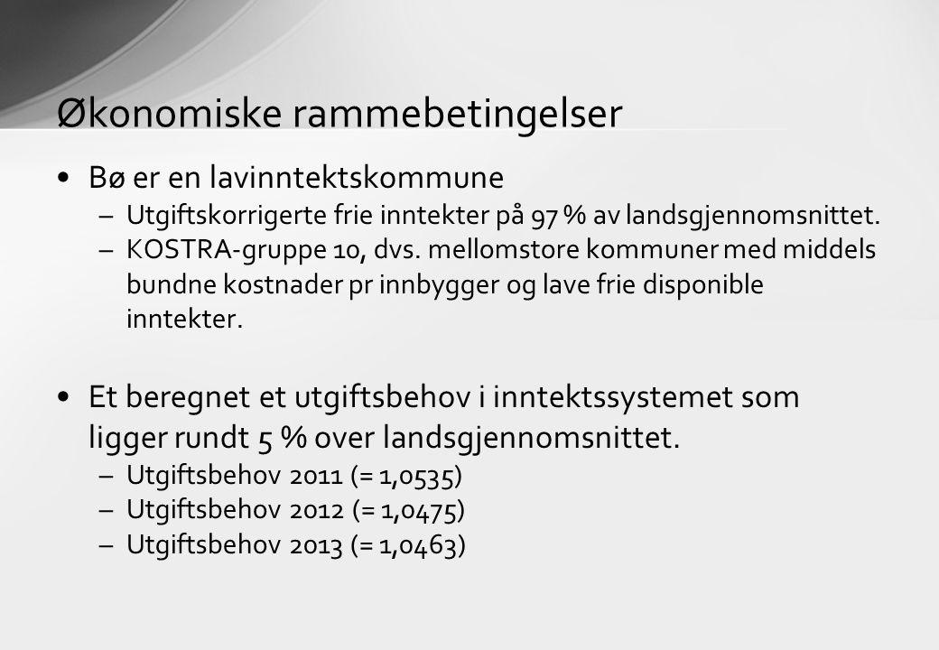 Bø er en lavinntektskommune –Utgiftskorrigerte frie inntekter på 97 % av landsgjennomsnittet. –KOSTRA-gruppe 10, dvs. mellomstore kommuner med middels