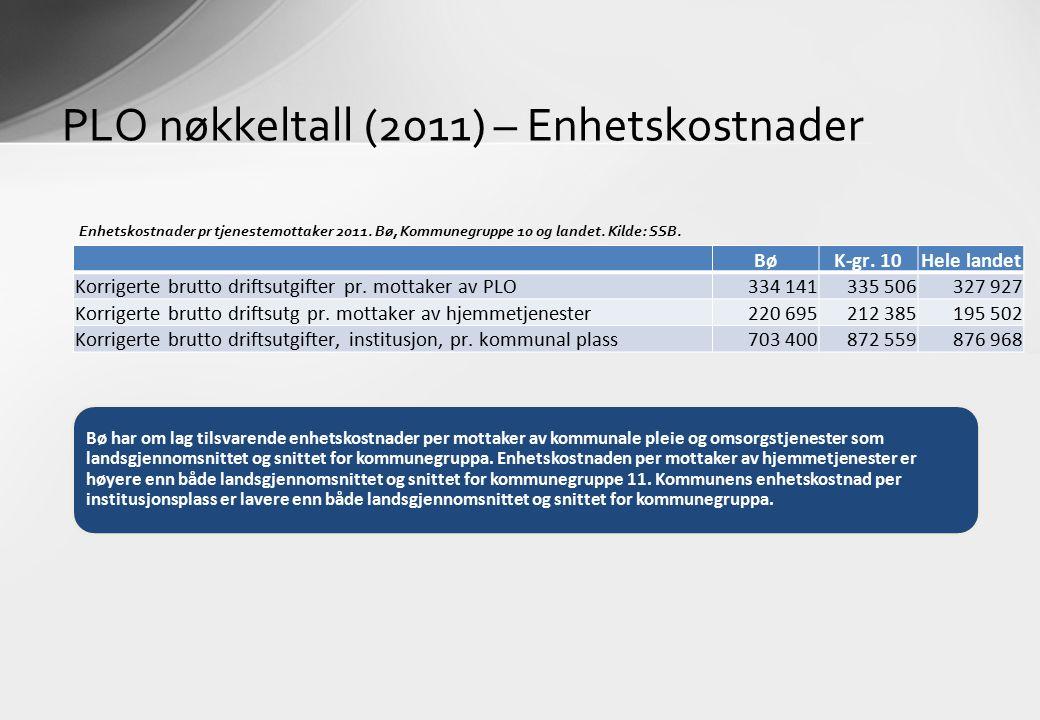 PLO nøkkeltall (2011) – Enhetskostnader BøK-gr. 10Hele landet Korrigerte brutto driftsutgifter pr. mottaker av PLO334 141335 506327 927 Korrigerte bru