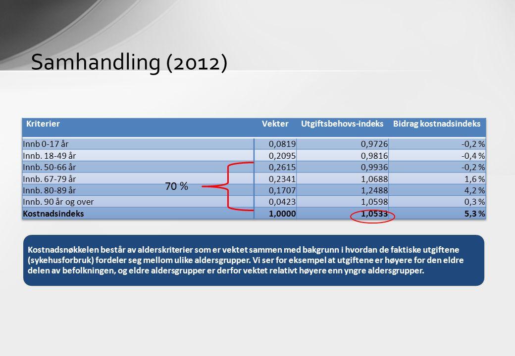 Samhandling (2012) Kostnadsnøkkelen består av alderskriterier som er vektet sammen med bakgrunn i hvordan de faktiske utgiftene (sykehusforbruk) fordeler seg mellom ulike aldersgrupper.