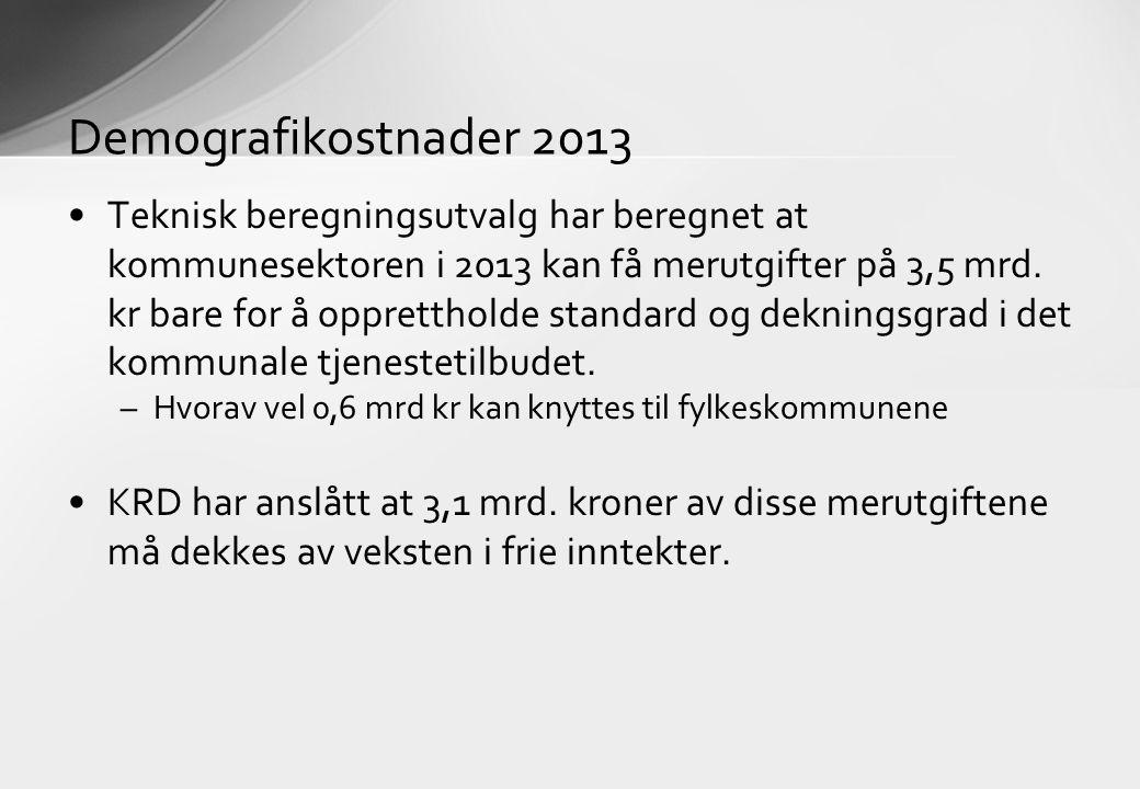 Teknisk beregningsutvalg har beregnet at kommunesektoren i 2013 kan få merutgifter på 3,5 mrd.