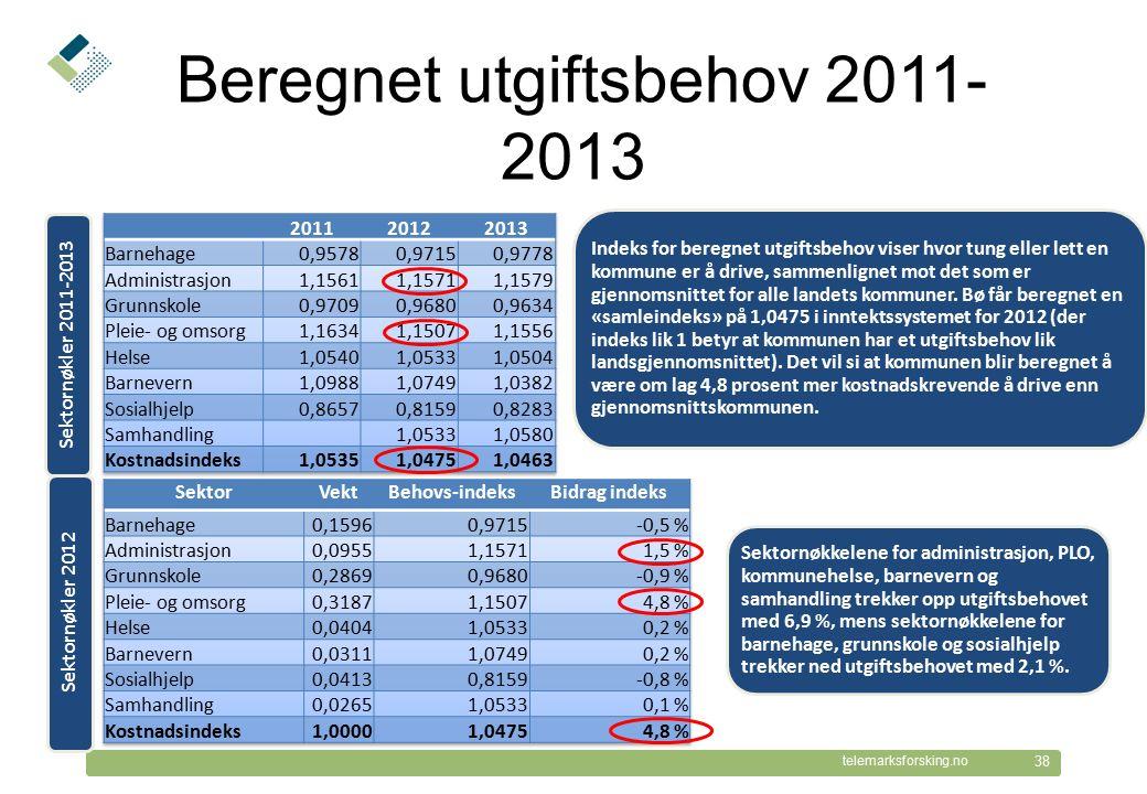 © Telemarksforsking telemarksforsking.no Beregnet utgiftsbehov 2011- 2013 38 Sektornøkler 2011-2013 Sektornøkler 2012 Indeks for beregnet utgiftsbehov