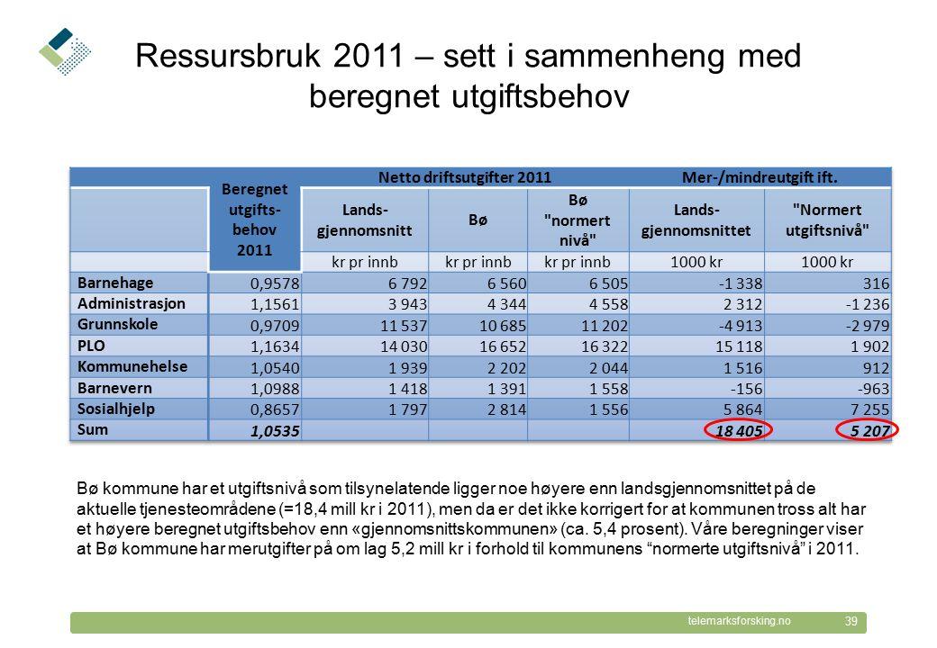 © Telemarksforsking telemarksforsking.no Ressursbruk 2011 – sett i sammenheng med beregnet utgiftsbehov 39 Bø kommune har et utgiftsnivå som tilsynela