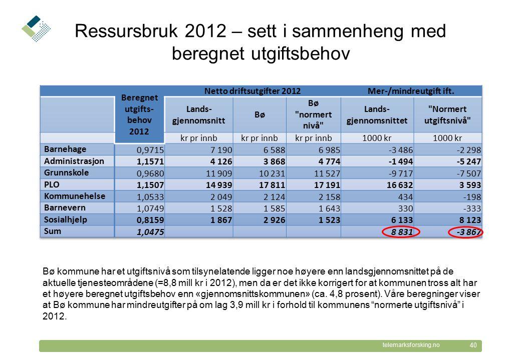 © Telemarksforsking telemarksforsking.no Ressursbruk 2012 – sett i sammenheng med beregnet utgiftsbehov 40 Bø kommune har et utgiftsnivå som tilsynela
