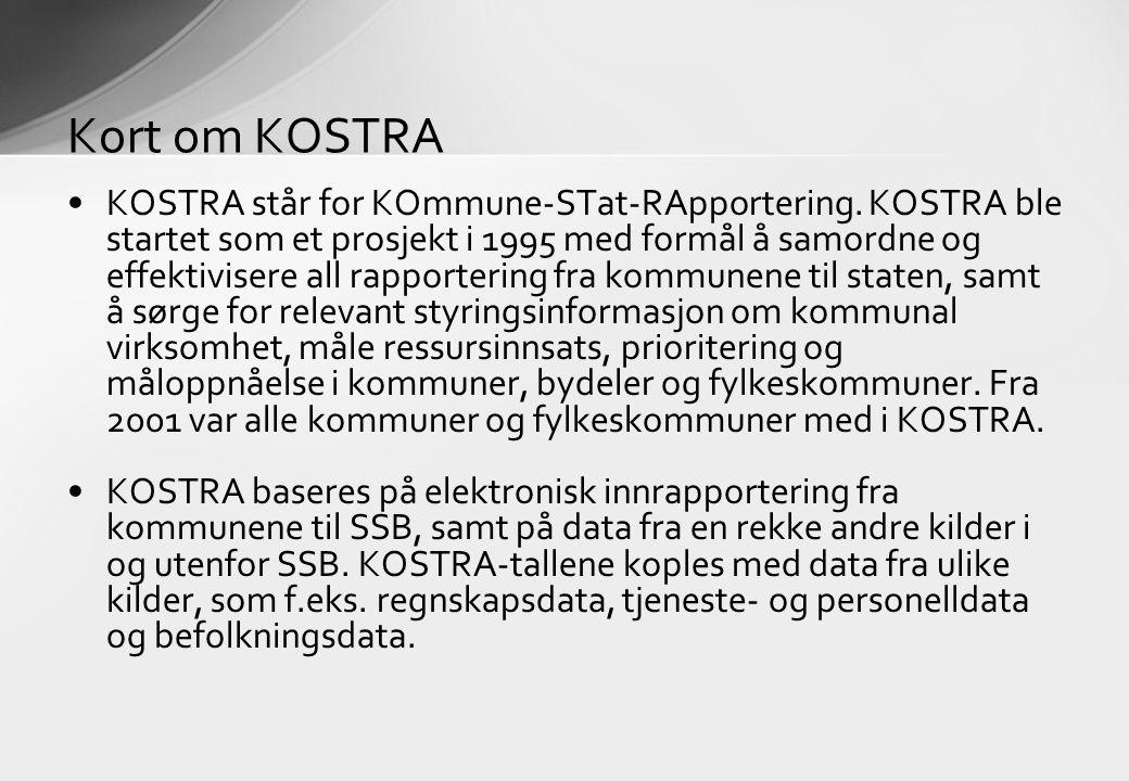 KOSTRA står for KOmmune-STat-RApportering. KOSTRA ble startet som et prosjekt i 1995 med formål å samordne og effektivisere all rapportering fra kommu