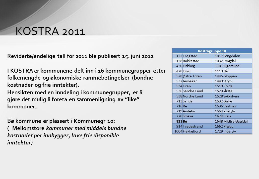 KOSTRA 2011 Reviderte/endelige tall for 2011 ble publisert 15. juni 2012 I KOSTRA er kommunene delt inn i 16 kommunegrupper etter folkemengde og økono