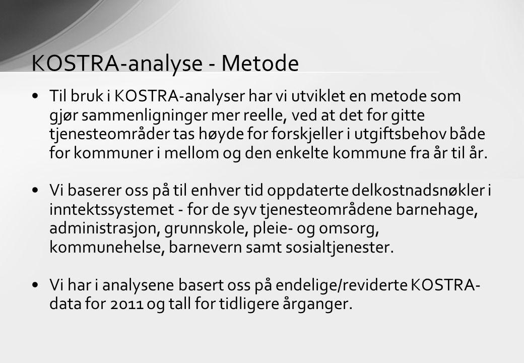 PLO nøkkeltall (2011) – Enhetskostnader BøK-gr.10Hele landet Korrigerte brutto driftsutgifter pr.