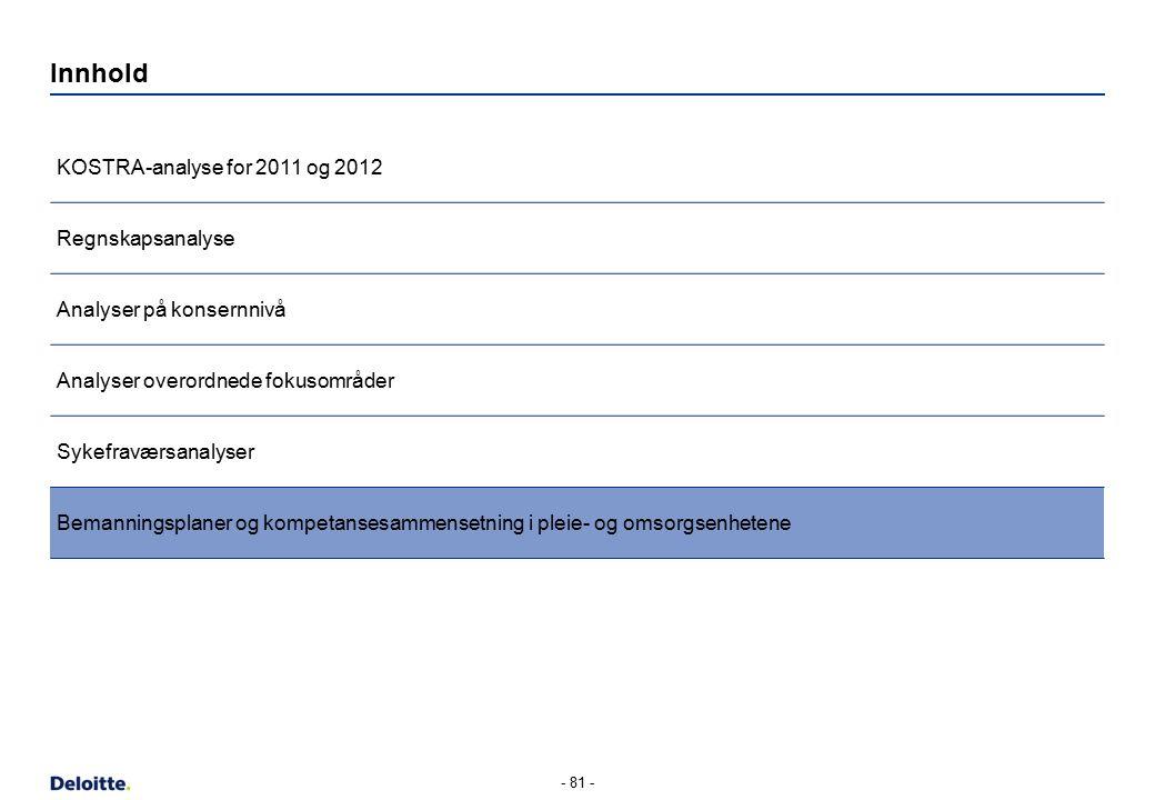 Innhold KOSTRA-analyse for 2011 og 2012 Regnskapsanalyse Analyser på konsernnivå Analyser overordnede fokusområder Sykefraværsanalyser Bemanningsplaner og kompetansesammensetning i pleie- og omsorgsenhetene - 81 -
