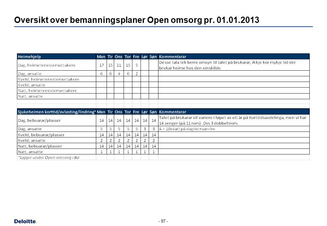 Oversikt over bemanningsplaner Open omsorg pr. 01.01.2013 - 97 -