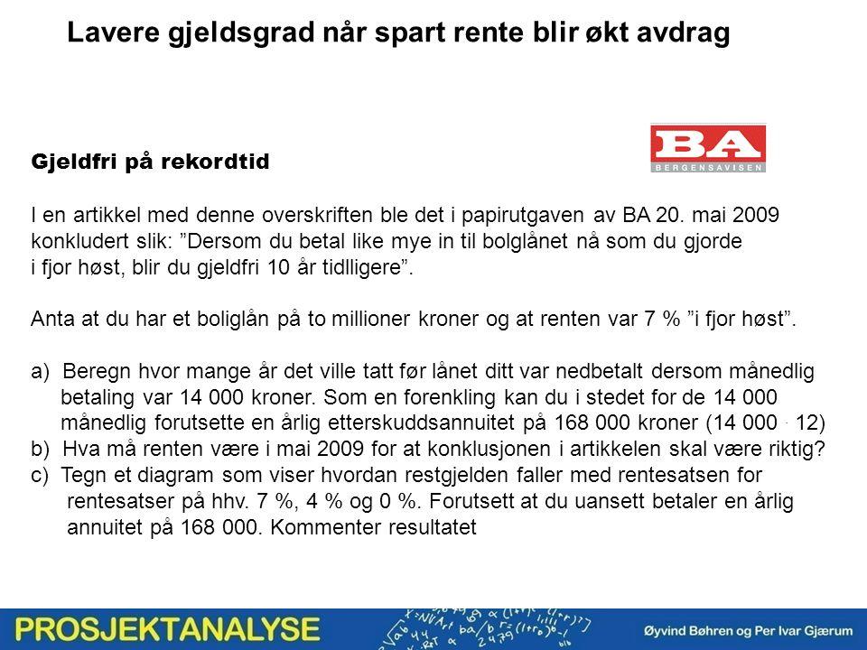 Lavere gjeldsgrad når spart rente blir økt avdrag Gjeldfri på rekordtid I en artikkel med denne overskriften ble det i papirutgaven av BA 20. mai 2009