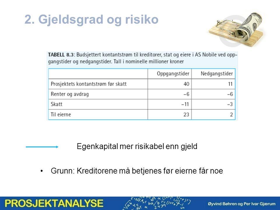 Egenkapital mer risikabel enn gjeld Grunn: Kreditorene må betjenes før eierne får noe 2. Gjeldsgrad og risiko