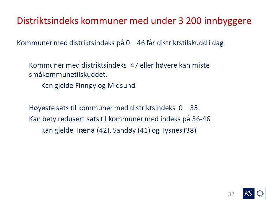 Distriktsindeks kommuner med under 3 200 innbyggere 32 Kommuner med distriktsindeks på 0 – 46 får distriktstilskudd i dag Kommuner med distriktsindeks 47 eller høyere kan miste småkommunetilskuddet.