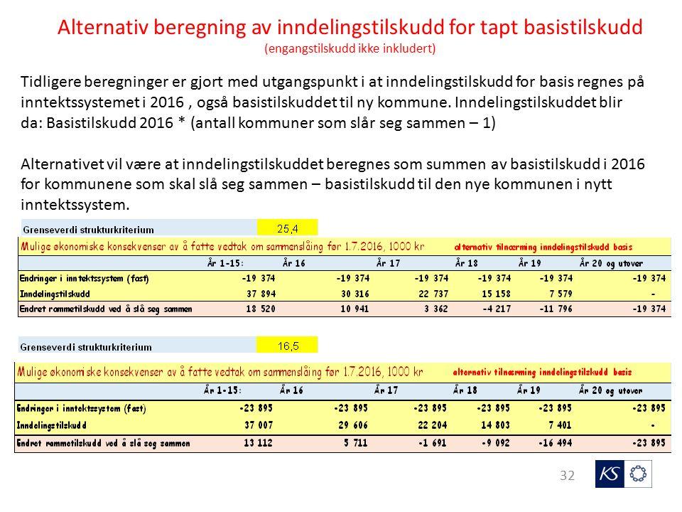 32 Alternativ beregning av inndelingstilskudd for tapt basistilskudd (engangstilskudd ikke inkludert) Tidligere beregninger er gjort med utgangspunkt i at inndelingstilskudd for basis regnes på inntektssystemet i 2016, også basistilskuddet til ny kommune.