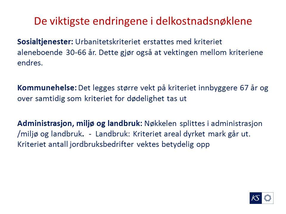 Sosiale tjenester – Kriterieendringer (kroner per innbygger)