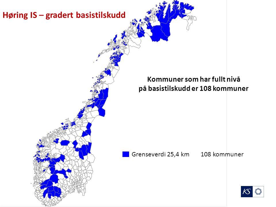 Grenseverdi 25,4 km 108 kommuner Høring IS – gradert basistilskudd Kommuner som har fullt nivå på basistilskudd er 108 kommuner