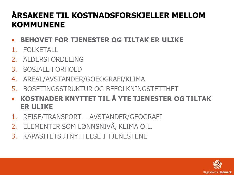 ÅRSAKENE TIL KOSTNADSFORSKJELLER MELLOM KOMMUNENE BEHOVET FOR TJENESTER OG TILTAK ER ULIKE 1.FOLKETALL 2.ALDERSFORDELING 3.SOSIALE FORHOLD 4.AREAL/AVSTANDER/GOEOGRAFI/KLIMA 5.BOSETINGSSTRUKTUR OG BEFOLKNINGSTETTHET KOSTNADER KNYTTET TIL Å YTE TJENESTER OG TILTAK ER ULIKE 1.REISE/TRANSPORT – AVSTANDER/GEOGRAFI 2.ELEMENTER SOM LØNNSNIVÅ, KLIMA O.L.